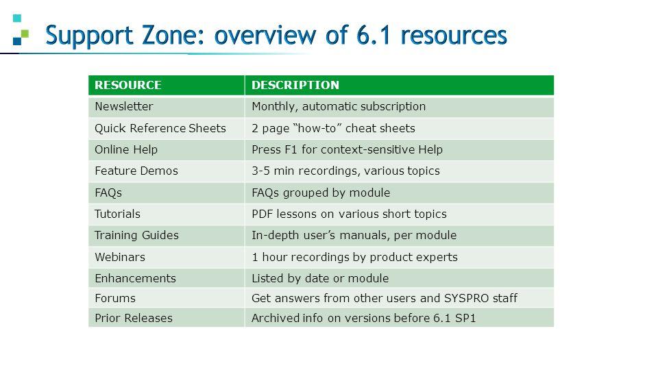 1-2 page cheat sheets for common tasks, e.g. keyboard shortcuts, screen customization, printing