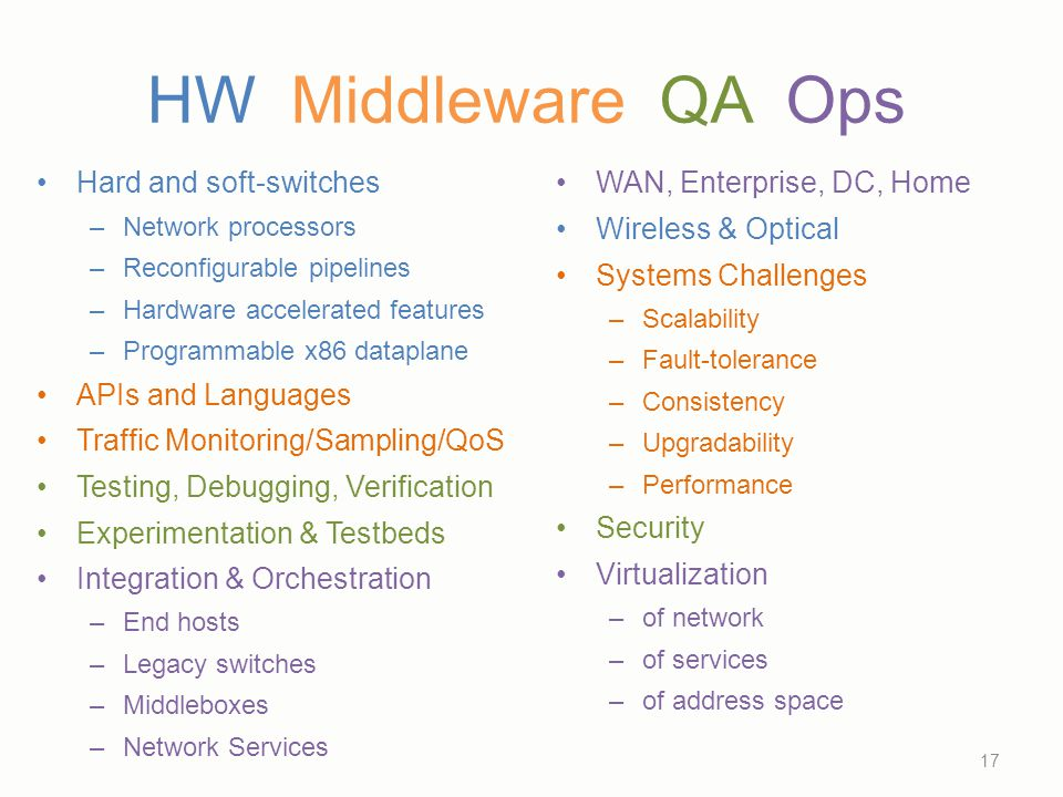 HW Middleware QA Ops 17 WAN, Enterprise, DC, Home Wireless & Optical Systems Challenges –Scalability –Fault-tolerance –Consistency –Upgradability –Per