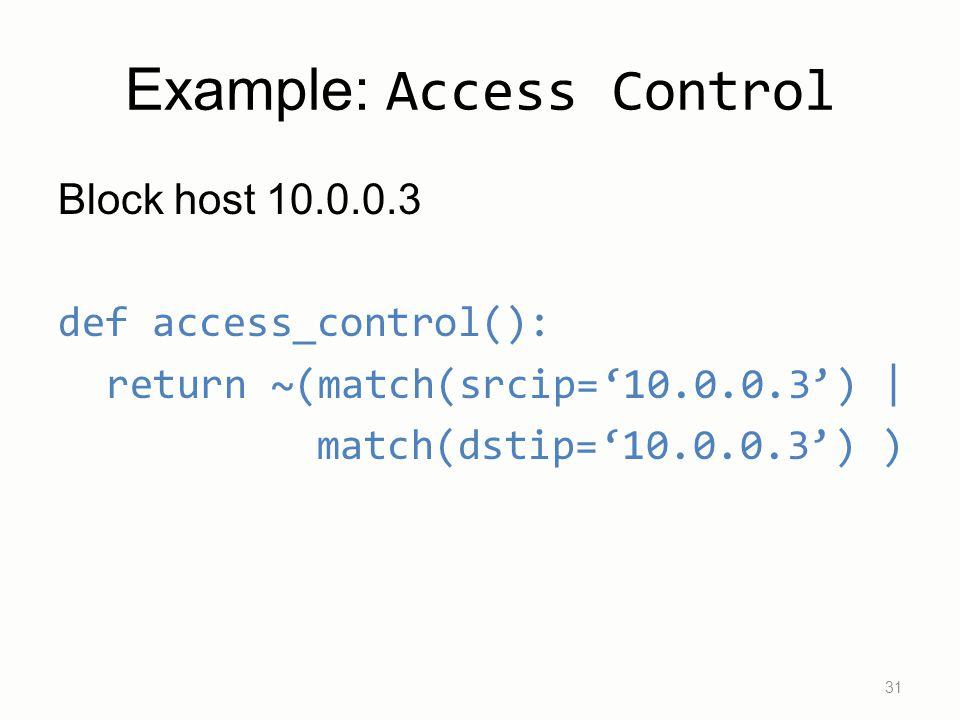 Example: Access Control Block host 10.0.0.3 def access_control(): return ~(match(srcip='10.0.0.3') | match(dstip='10.0.0.3') ) 31