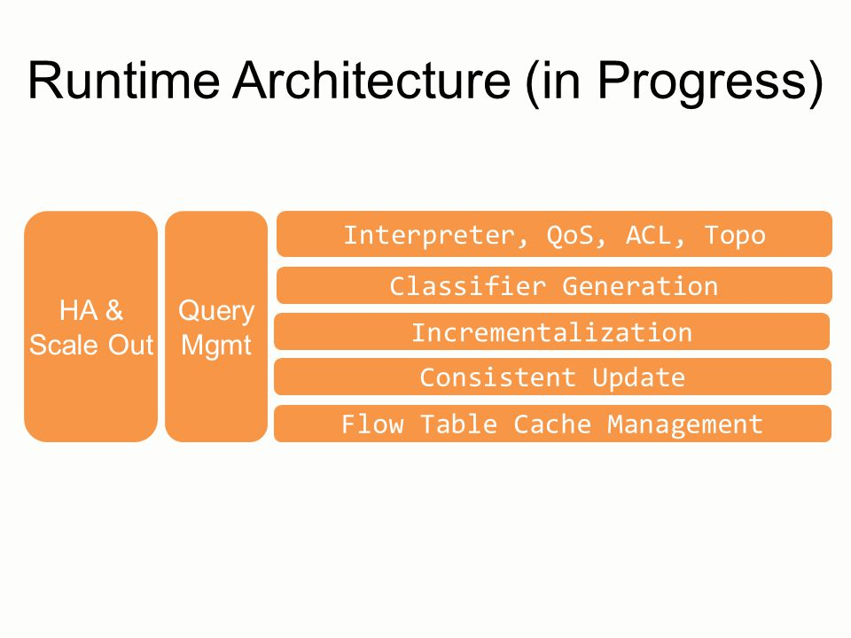 HA & Scale Out Interpreter, QoS, ACL, Topo Runtime Architecture (in Progress) Flow Table Cache Management Consistent Update Incrementalization Classif