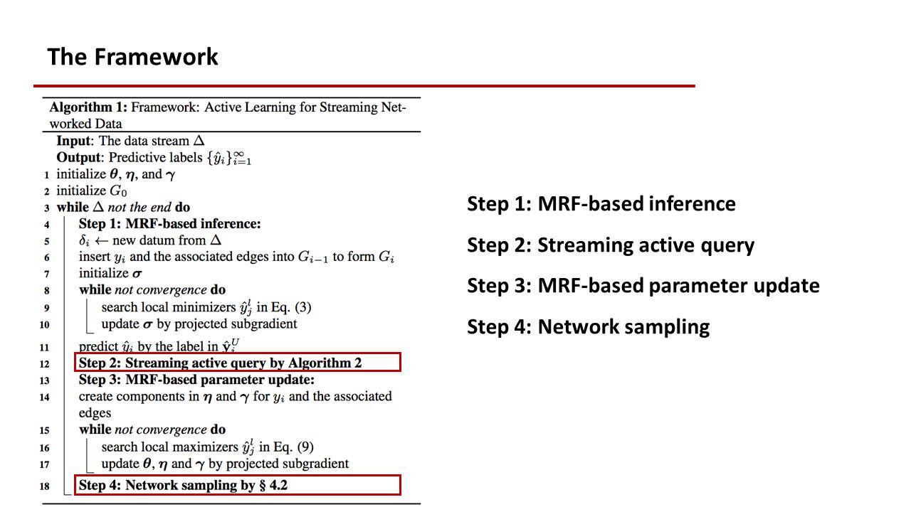 The Framework Step 1: MRF-based inference Step 2: Streaming active query Step 3: MRF-based parameter update Step 4: Network sampling