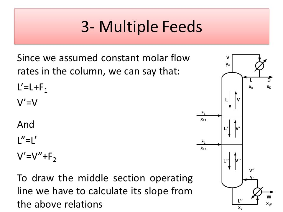 3- Multiple Feeds Since we assumed constant molar flow rates in the column, we can say that: L'=L+F 1 V'=V And L =L' V'=V +F 2 To draw the middle section operating line we have to calculate its slope from the above relations