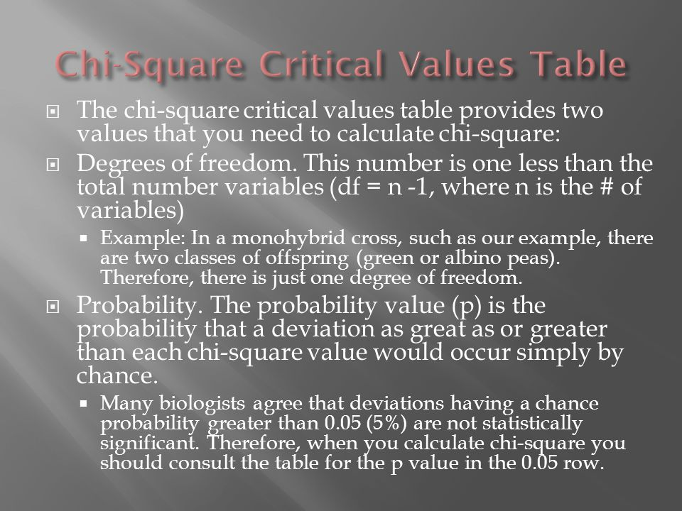  The chi-square critical values table provides two values that you need to calculate chi-square:  Degrees of freedom.