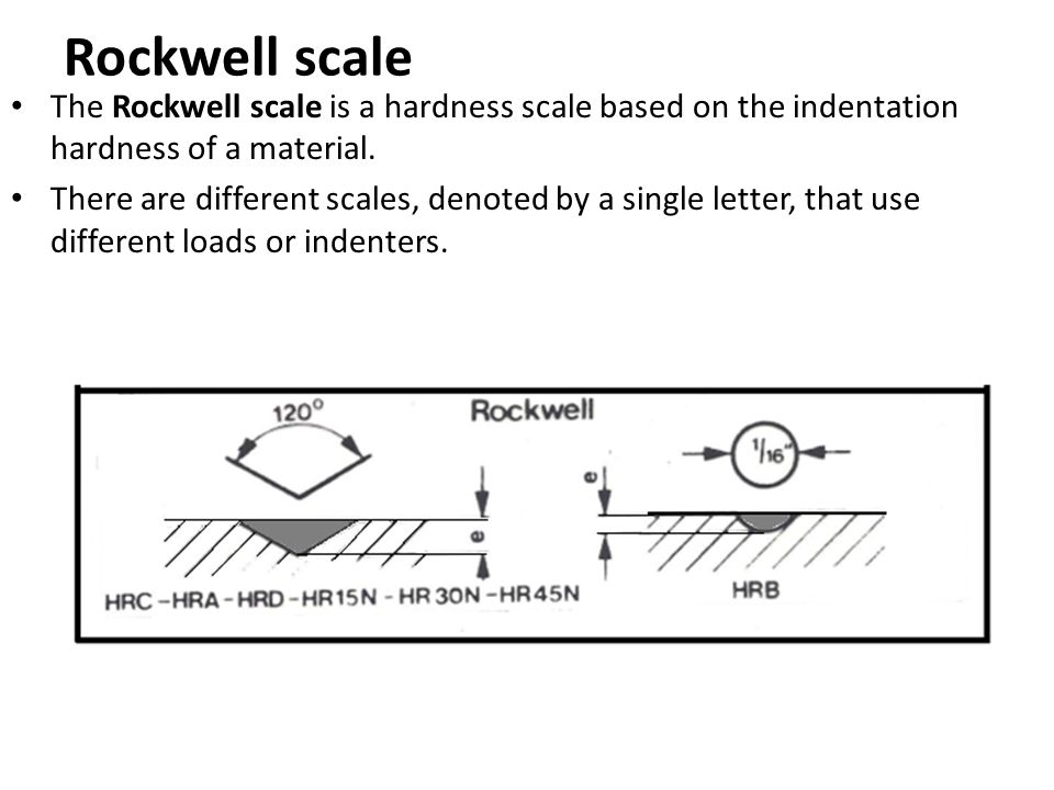 Rockwell scale The Rockwell scale is a hardness scale based on the indentation hardness of a material. There are different scales, denoted by a single
