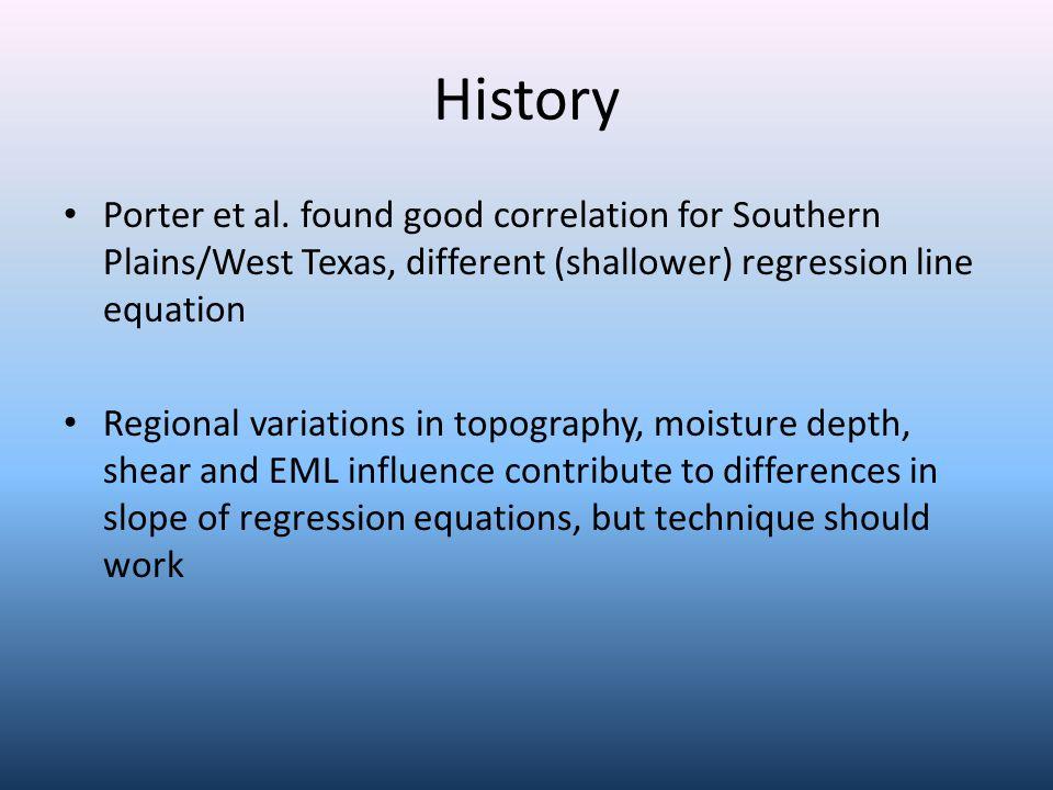 History Porter et al.