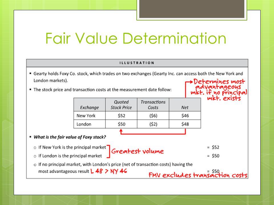 Fair Value Determination