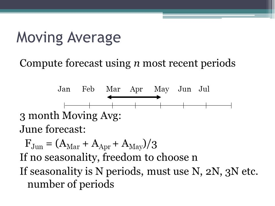 Moving Average Advantages: ▫ Ignores data that is too old ▫ Requires less data than simple average ▫ More responsive than simple average Disadvantages: ▫ Still lacks behind trend like simple average, (though not as badly) ▫ The larger n is, more smoothing, but the more it will lag ▫ The smaller n is, the more over-reaction
