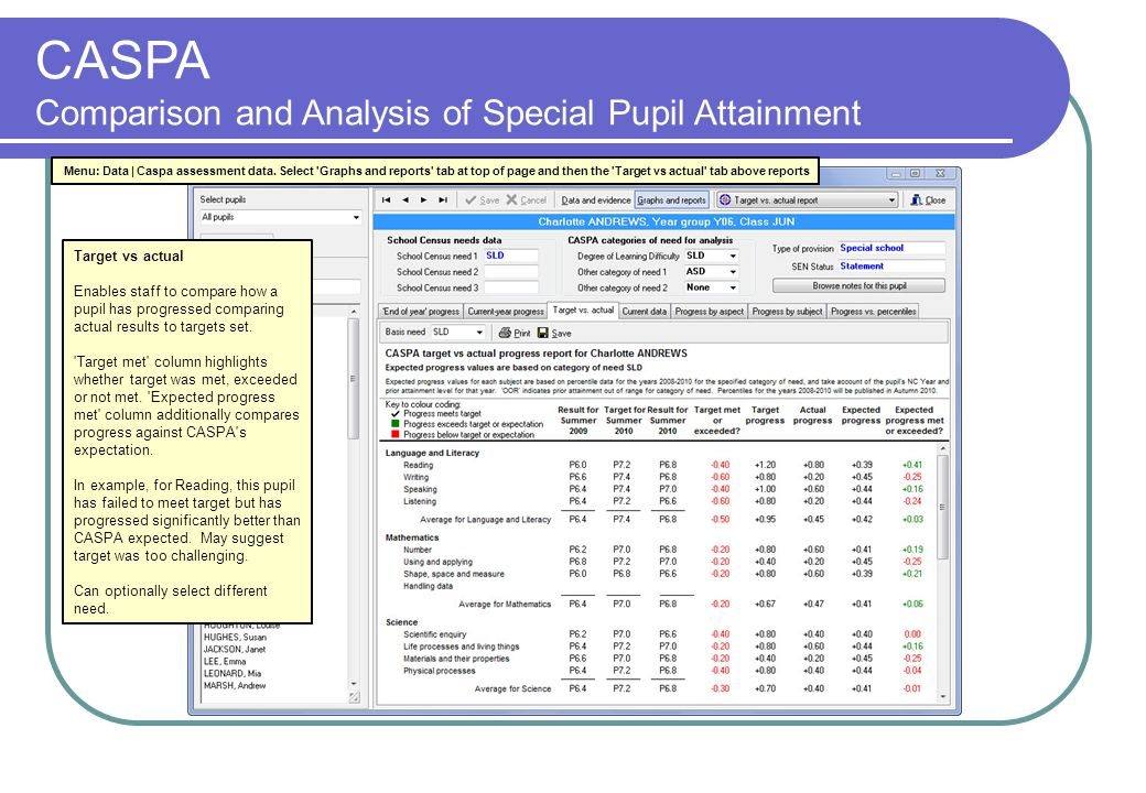 CASPA Comparison and Analysis of Special Pupil Attainment Menu: Data | Caspa assessment data.