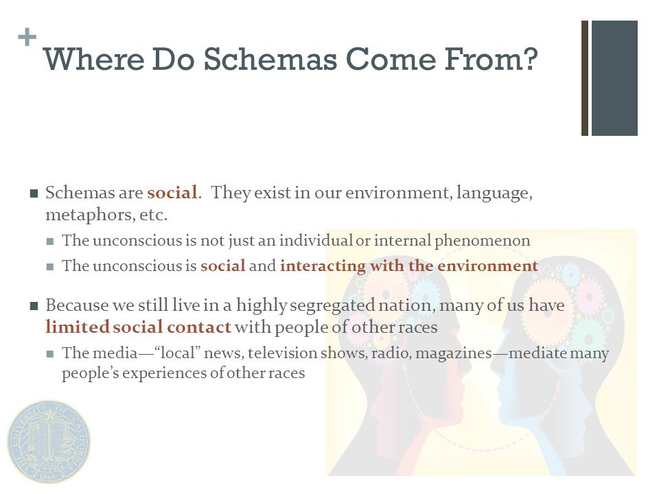 + Schemas are social. They exist in our environment, language, metaphors, etc.