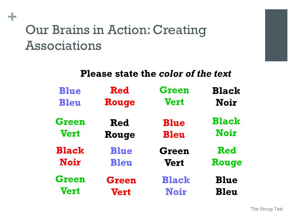 + The Stroop Test Blue Bleu Blue Bleu Green Vert Please state the color of the text Black Noir Red Rouge Green Vert Blue Bleu Black Noir Blue Bleu Black Noir Red Rouge Green Vert Green Vert Green Vert Red Rouge Black Noir Our Brains in Action: Creating Associations