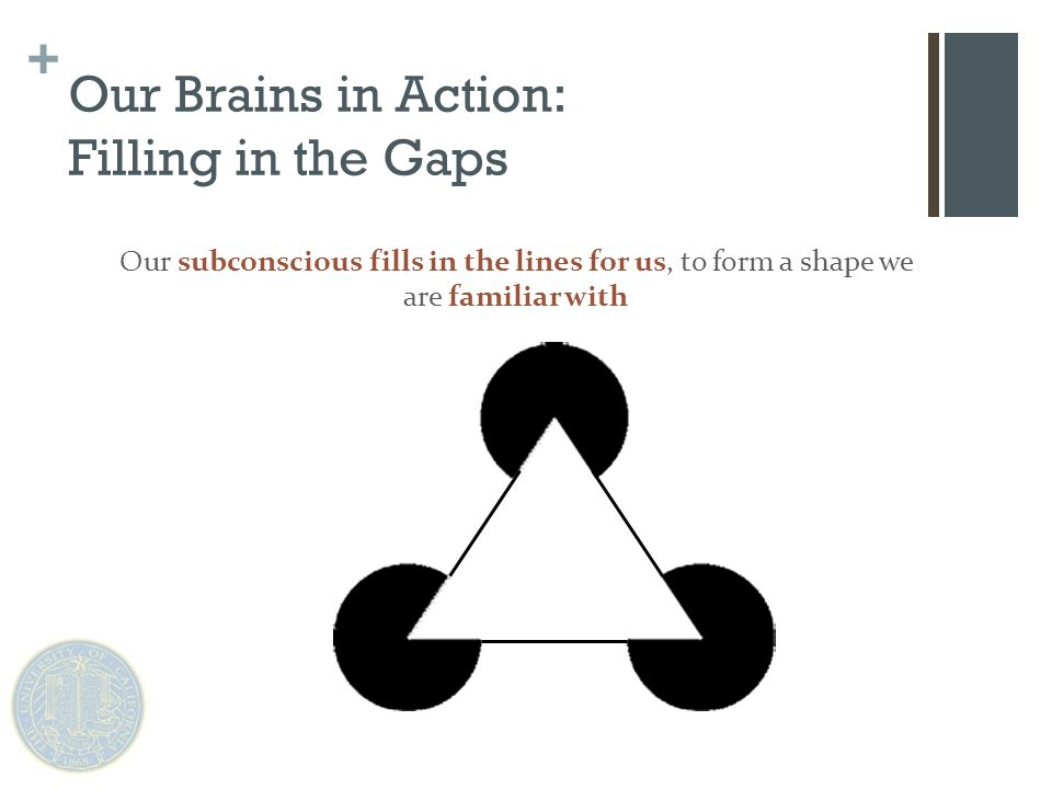 + Habits (or mental pathways) are behaviors that we engage in without thinking Like schemas, individual habits are created and influenced by our environment While habits can come from the structures & systems we occupy, those structures also have their own habits – the way things are done. Another Way to Think About the Unconscious Mind at Work: Habits