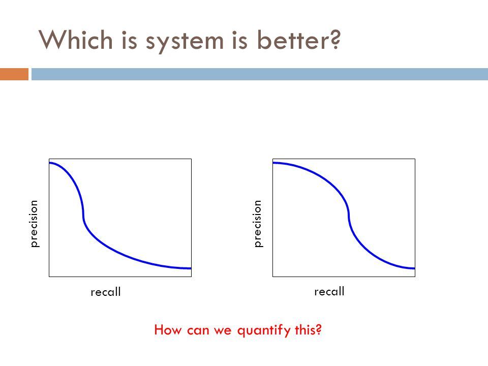 Which is system is better? recall precision How can we quantify this?