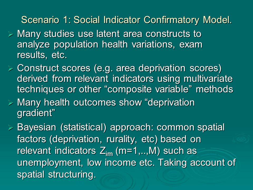 Scenario 1: Social Indicator Confirmatory Model.
