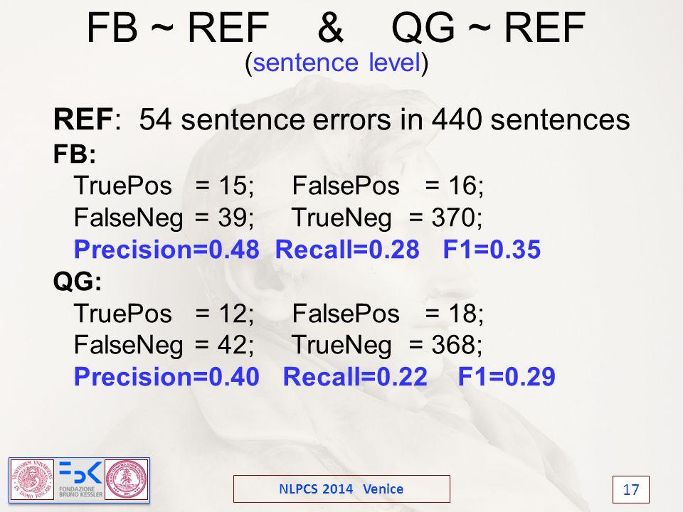 NLPCS 2014 Venice 17 FB ~ REF & QG ~ REF (sentence level) REF: 54 sentence errors in 440 sentences FB: TruePos = 15; FalsePos = 16; FalseNeg = 39; TrueNeg = 370; Precision=0.48 Recall=0.28 F1=0.35 QG: TruePos = 12; FalsePos = 18; FalseNeg = 42; TrueNeg = 368; Precision=0.40 Recall=0.22 F1=0.29