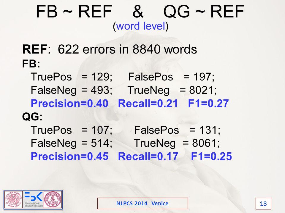 NLPCS 2014 Venice 18 FB ~ REF & QG ~ REF (word level) REF: 622 errors in 8840 words FB: TruePos = 129; FalsePos = 197; FalseNeg = 493; TrueNeg = 8021; Precision=0.40 Recall=0.21 F1=0.27 QG: TruePos = 107; FalsePos = 131; FalseNeg = 514; TrueNeg = 8061; Precision=0.45 Recall=0.17 F1=0.25