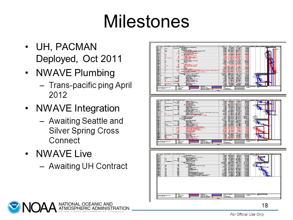 For Official Use Only Milestones UH, PACMAN Deployed, Oct 2011 NWAVE Plumbing –Trans-pacific ping April 2012 NWAVE Integration –Awaiting Seattle and Silver Spring Cross Connect NWAVE Live –Awaiting UH Contract 18