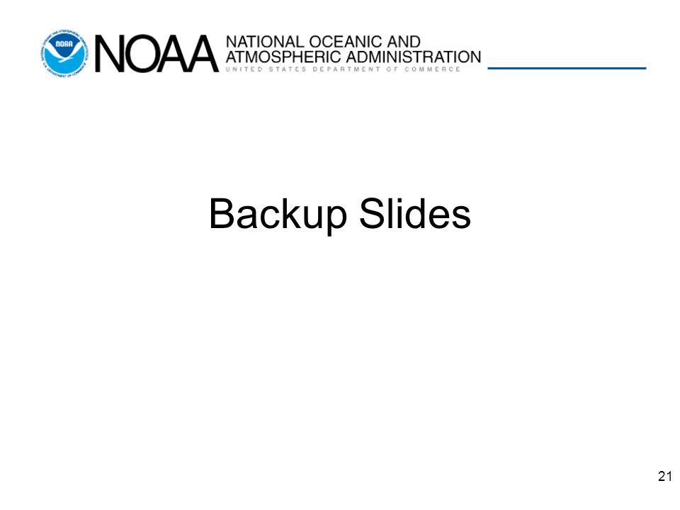 Backup Slides 21