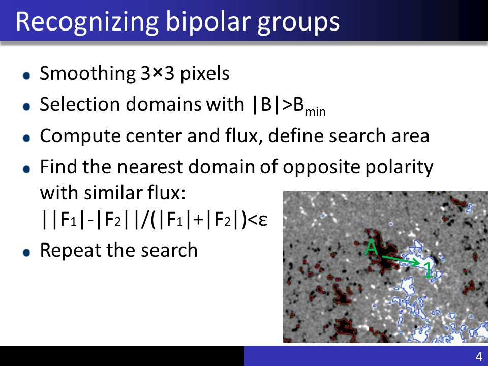 Vu Pham Smoothing 3×3 pixels Selection domains with |B|>B min Compute center and flux, define search area Find the nearest domain of opposite polarity with similar flux: ||F 1 |-|F 2 ||/(|F 1 |+|F 2 |)<ε Repeat the search Recognizing bipolar groups 1 A 4