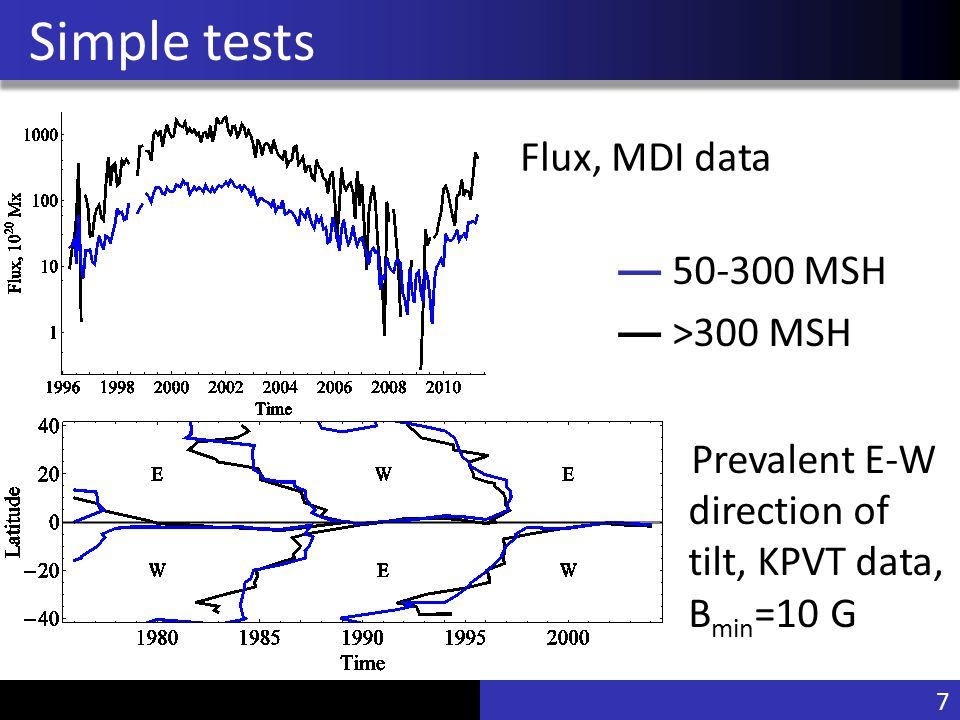 Vu Pham Flux, MDI data Simple tests Prevalent E-W direction of tilt, KPVT data, B min =10 G — 50-300 MSH — >300 MSH 7