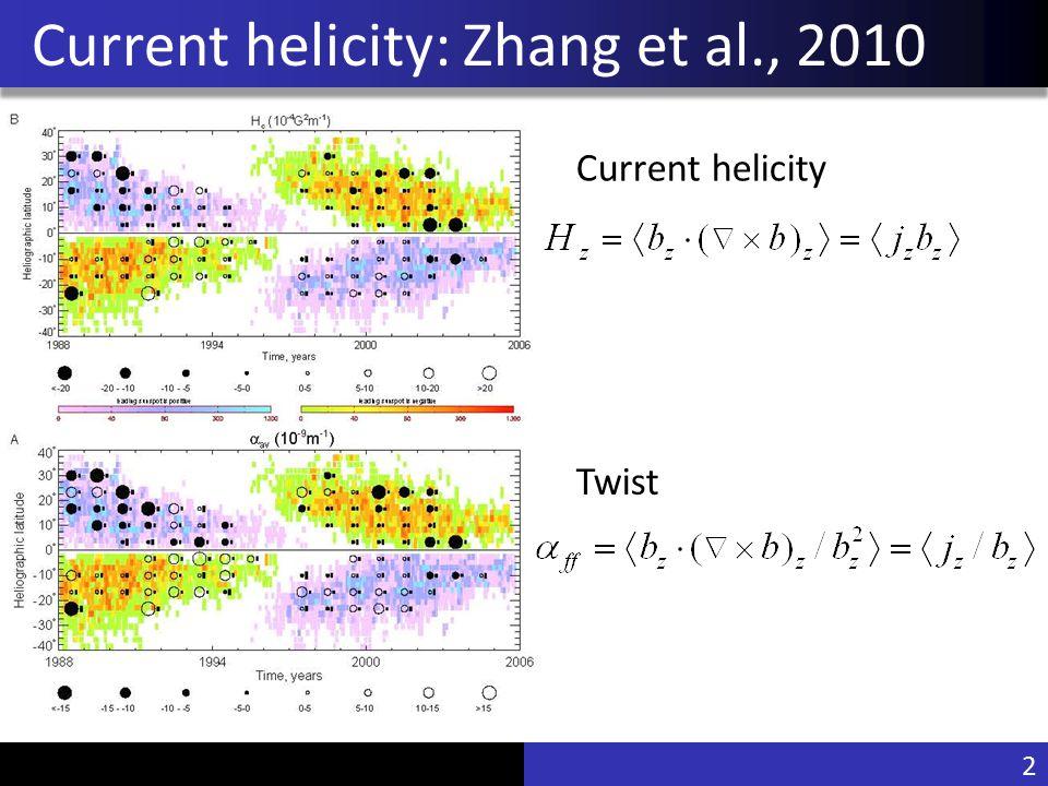 Vu Pham Current helicity: Zhang et al., 2010 2 Current helicity Twist
