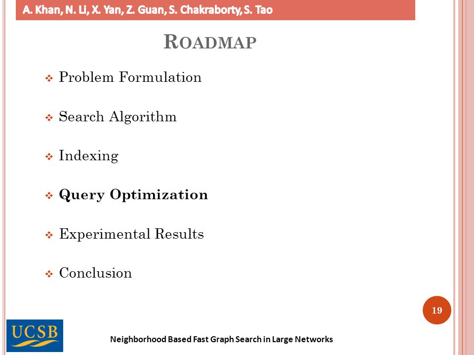 Neighborhood Based Fast Graph Search in Large Networks 19 R OADMAP  Problem Formulation  Search Algorithm  Indexing  Query Optimization  Experimental Results  Conclusion