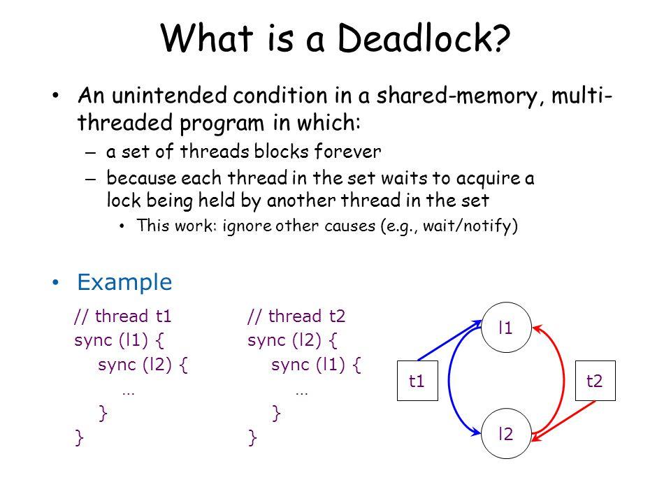 Thread 1Thread 2 Thread1 foo(o1,o2,true) Thread2 foo(o2,o1,false) void foo(Object l1, Object l2, boolean flag) { if(flag) { // Long running computations s1: f1(); s2: f2(); } s3: synchronized(l1){ s4: synchronized(l2){ } Lock(o1) Lock(o2) Unlock(o2) Unlock(o1) Lock(o2) Lock(o1) Unlock(o1) Unlock(o2) f1() f2() No deadlock detected Testing