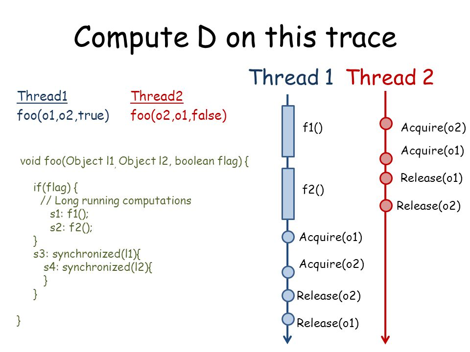 Thread 1Thread 2 Thread1 foo(o1,o2,true) Thread2 foo(o2,o1,false) void foo(Object l1, Object l2, boolean flag) { if(flag) { // Long running computations s1: f1(); s2: f2(); } s3: synchronized(l1){ s4: synchronized(l2){ } Acquire(o1) Acquire(o2) Release(o2) Release(o1) Acquire(o2) Acquire(o1) Release(o1) Release(o2) Compute D on this trace f1() f2()