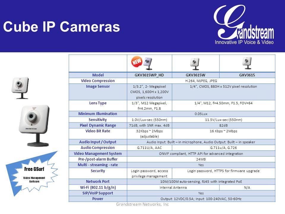 Grandstream Networks, Inc Cube IP Cameras ModelGXV3615WP_HDGXV3615WGXV3615 Video Compression H.264, MJPEG, JPEG Image Sensor 1/3.2 , 2- Megapixel CMOS, 1,600H x 1,200V pixels resolution 1/4 , CMOS, 880H x 512V pixel resolution Lens Type 1/3 , M12 Megapixel, f=4.2mm, F1.8 1/4 , M12, f=4.50mm, F1.5, FOV=64 Minimum Illumination 0.05Lux Sensitivity 1.0V/Lux-sec (550nm)11.5V/Lux-sec (550nm) Pixel Dynamic Range 71dB, with SNR max.