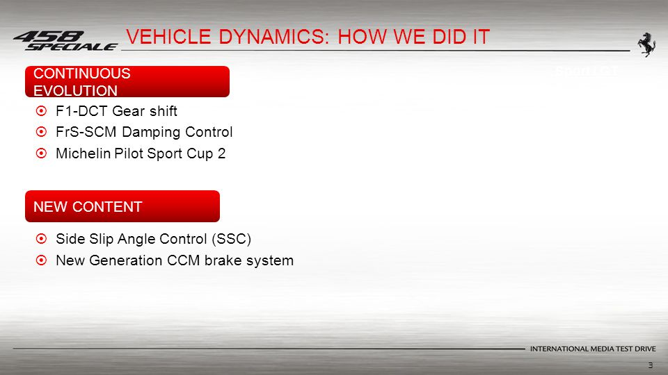 3  F1-DCT Gear shift  FrS-SCM Damping Control  Michelin Pilot Sport Cup 2  Side Slip Angle Control (SSC)  New Generation CCM brake system Sport / GT VEHICLE DYNAMICS: HOW WE DID IT CONTINUOUS EVOLUTION NEW CONTENT