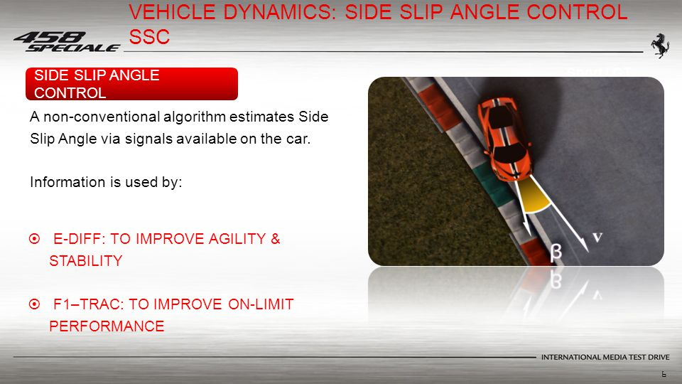 6 Sport / GT  E-DIFF: TO IMPROVE AGILITY & STABILITY  F1–TRAC: TO IMPROVE ON-LIMIT PERFORMANCE VEHICLE DYNAMICS: SIDE SLIP ANGLE CONTROL SSC SIDE SLIP ANGLE CONTROL A non-conventional algorithm estimates Side Slip Angle via signals available on the car.