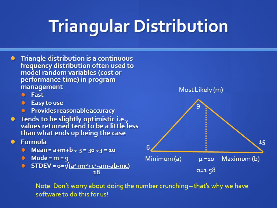 Triangular Distribution Triangle distribution is a continuous frequency distribution often used to model random variables (cost or performance time) in program management Triangle distribution is a continuous frequency distribution often used to model random variables (cost or performance time) in program management Fast Fast Easy to use Easy to use Provides reasonable accuracy Provides reasonable accuracy Tends to be slightly optimistic i.e., values returned tend to be a little less than what ends up being the case Tends to be slightly optimistic i.e., values returned tend to be a little less than what ends up being the case Formula Formula Mean = a+m+b ÷ 3 = 30 ÷3 = 10 Mean = a+m+b ÷ 3 = 30 ÷3 = 10 Mode = m = 9 Mode = m = 9 STDEV = σ=√(a 2 +m 2 +c 2 -am-ab-mc) 18 STDEV = σ=√(a 2 +m 2 +c 2 -am-ab-mc) 18 Minimum (a)Maximum (b) Most Likely (m) 6 9 15 μ =10 σ=1.58 Note: Don't worry about doing the number crunching – that's why we have software to do this for us!