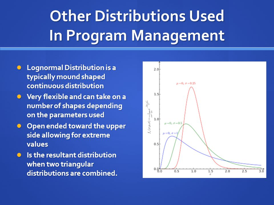 Other Distributions Used In Program Management Lognormal Distribution is a typically mound shaped continuous distribution Lognormal Distribution is a typically mound shaped continuous distribution Very flexible and can take on a number of shapes depending on the parameters used Very flexible and can take on a number of shapes depending on the parameters used Open ended toward the upper side allowing for extreme values Open ended toward the upper side allowing for extreme values Is the resultant distribution when two triangular distributions are combined.