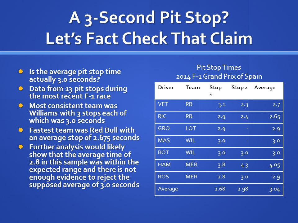A 3-Second Pit Stop. Let's Fact Check That Claim Is the average pit stop time actually 3.0 seconds.