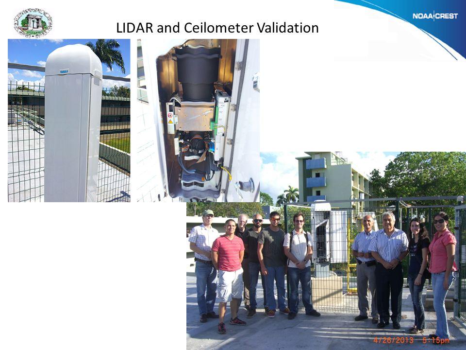 LIDAR and Ceilometer Validation