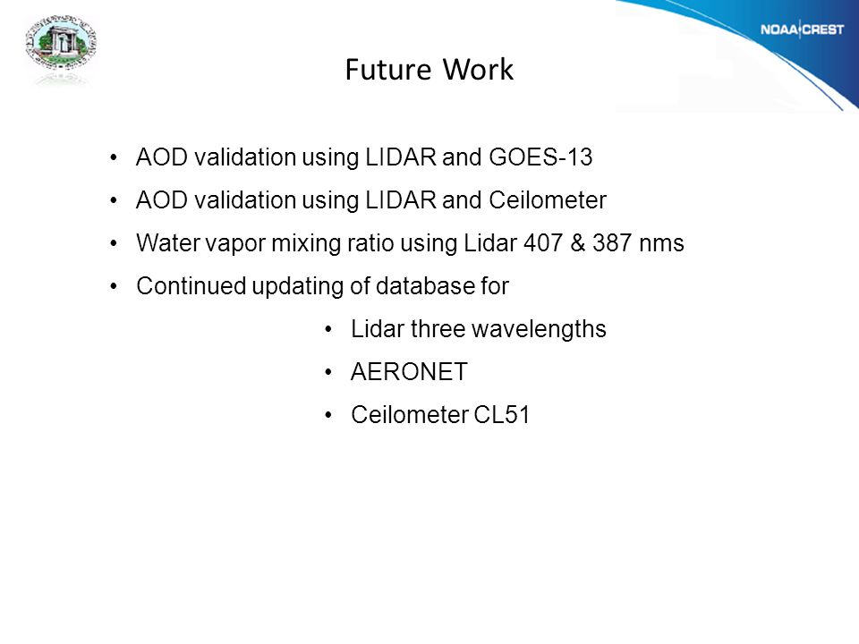 Future Work AOD validation using LIDAR and GOES-13 AOD validation using LIDAR and Ceilometer Water vapor mixing ratio using Lidar 407 & 387 nms Continued updating of database for Lidar three wavelengths AERONET Ceilometer CL51