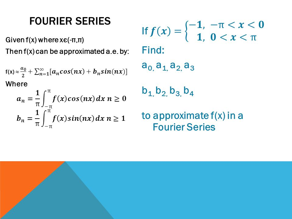 P1.23 FT APPROXIMATION Consider the Step Function The Fourier Transform for the above Function Taking the First FOUR Terms of the Infinite Sum