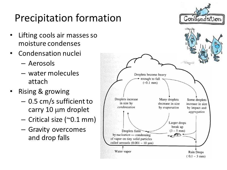 Precipitation formation Lifting cools air masses so moisture condenses Condensation nuclei – Aerosols – water molecules attach Rising & growing – 0.5