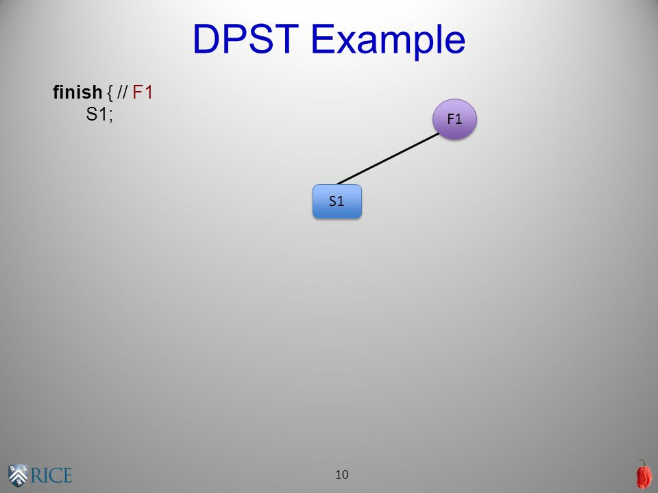 DPST Example 10 finish { // F1 S1; F1 S1