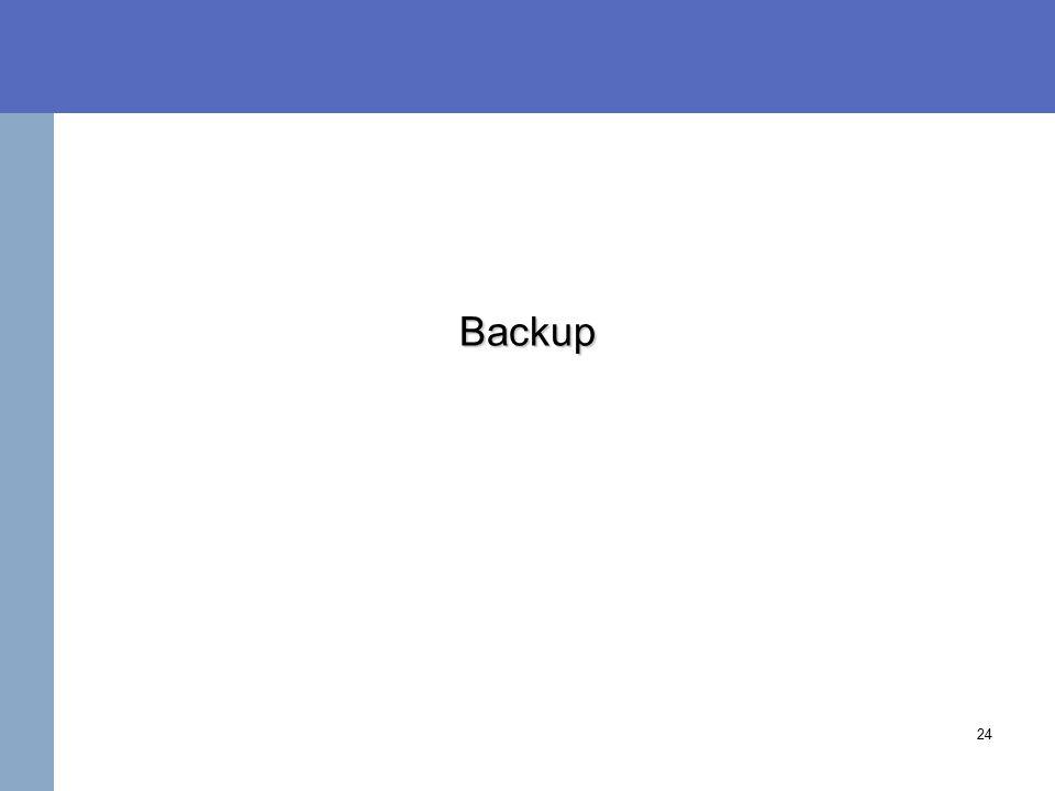 24 Backup