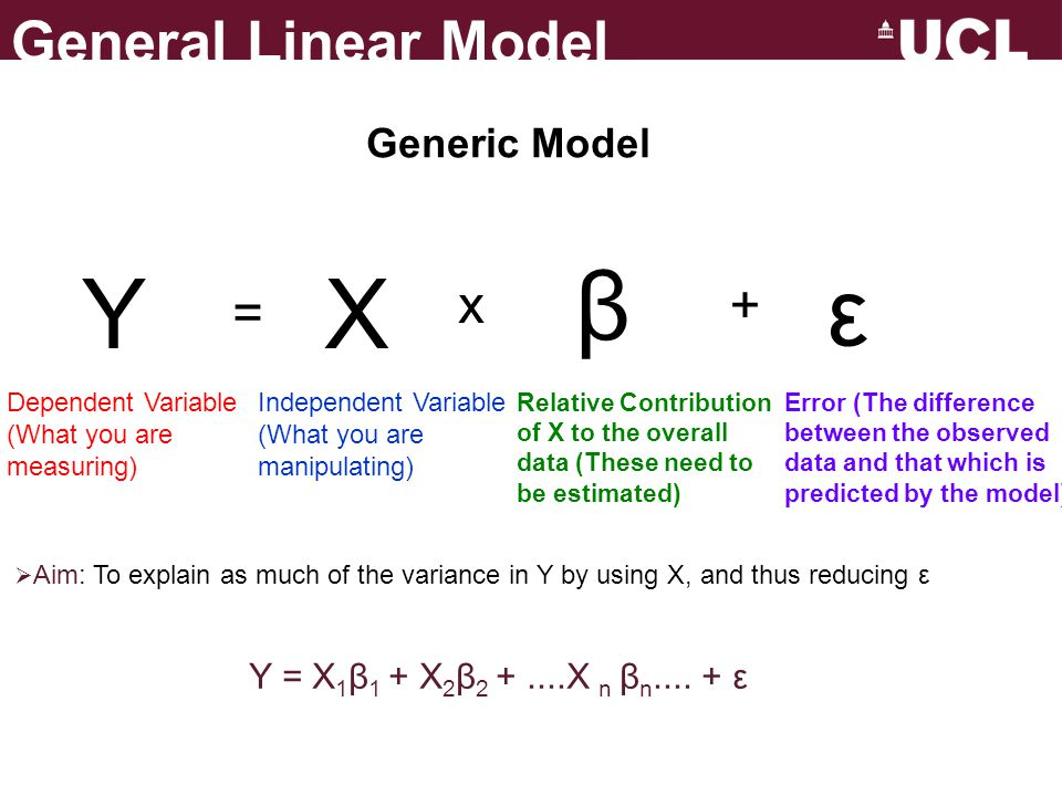F-contrasts Based on the model comparison approach: Full model explains significantly more variance in the data than the reduced model X 0 (H 0 : True model is X 0 ).