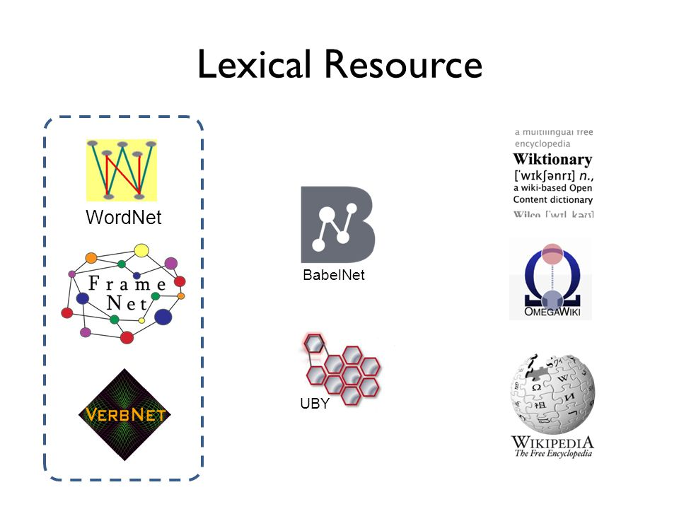 WordNet Ontologization of lexical resources