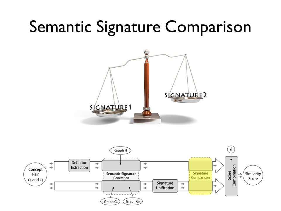 Semantic Signature Comparison