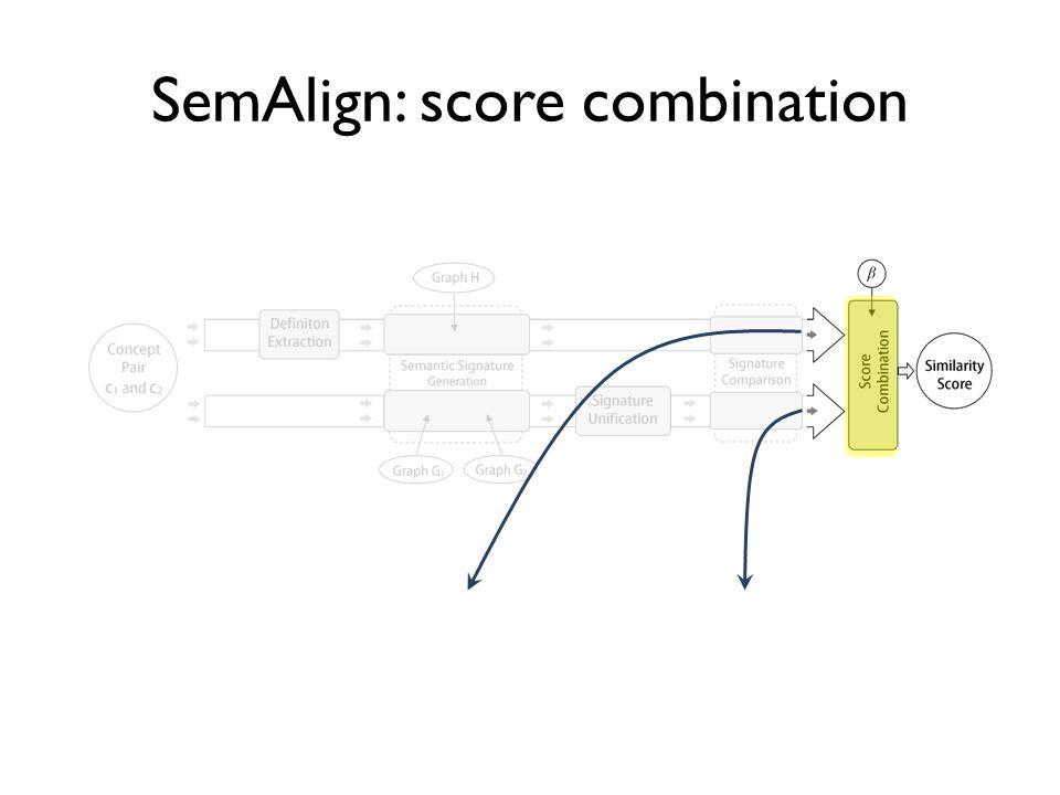 SemAlign: score combination