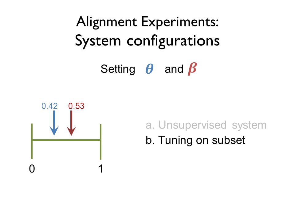 Alignment Experiments: System configurations 01 a.