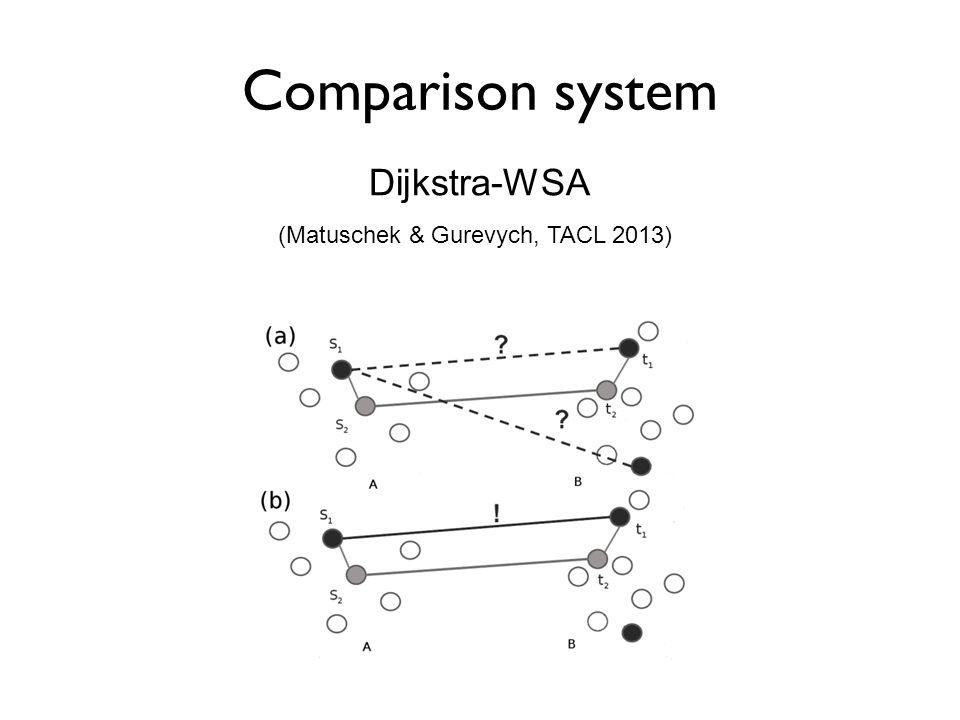 Comparison system Dijkstra-WSA (Matuschek & Gurevych, TACL 2013)