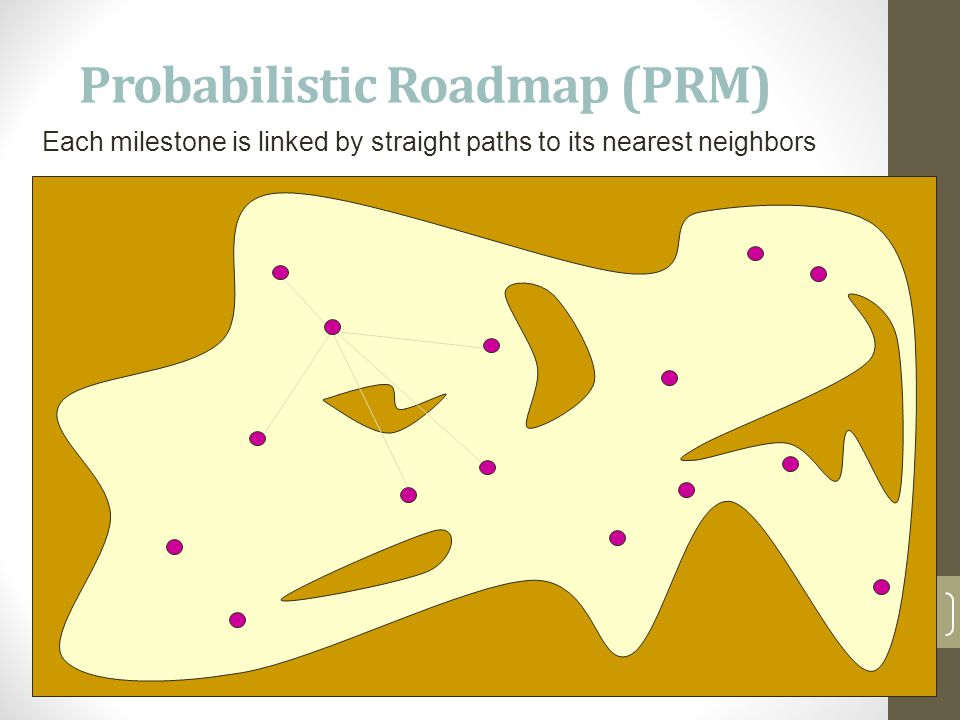 Probabilistic Roadmap (PRM) 12 Each milestone is linked by straight paths to its nearest neighbors