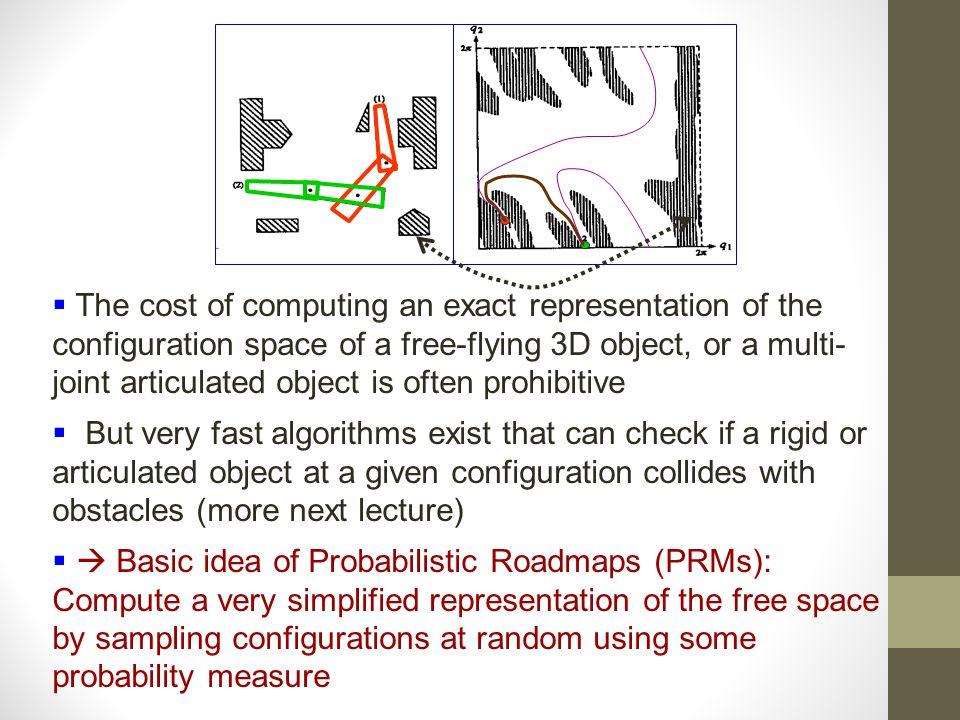 Relation to Monte Carlo Integration x f(x) a b A = a × b x1x1 x2x2 (x i,y i )
