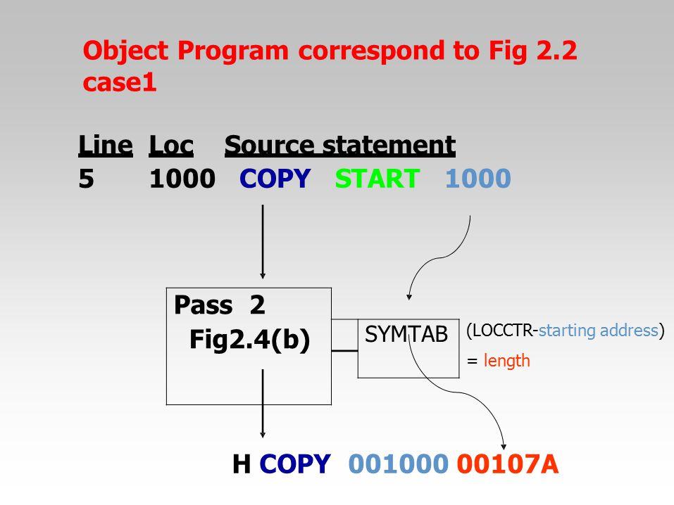 Object Program correspond to Fig 2.2 case1 H COPY001000 00107A (LOCCTR-starting address) = length LineLocSource statement 51000COPYSTART1000 Pass2 Fig