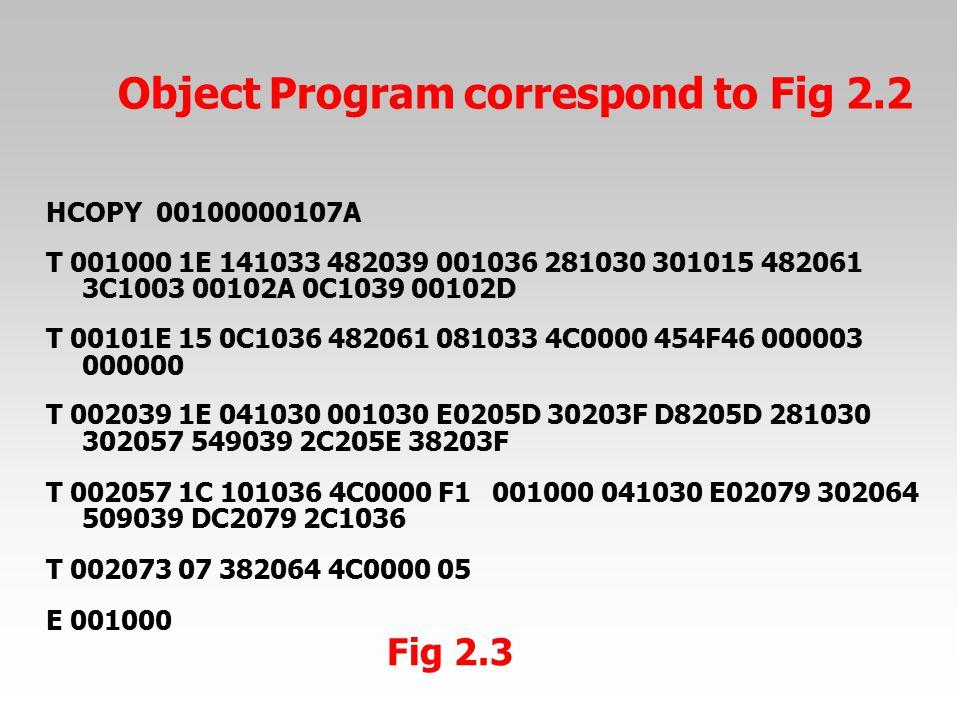 Object Program correspond to Fig 2.2 HCOPY00100000107A T 001000 1E 141033 482039 001036 281030 301015 482061 3C1003 00102A 0C1039 00102D T 00101E 15 0