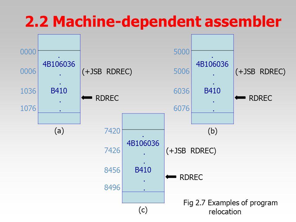 1036 1076 0000. 4B106036.. B410. 0006 (+JSB RDREC) RDREC 2.2 Machine-dependent assembler 6036 6076 5000. 4B106036.. B410. 5006 (+JSB RDREC) RDREC 8456
